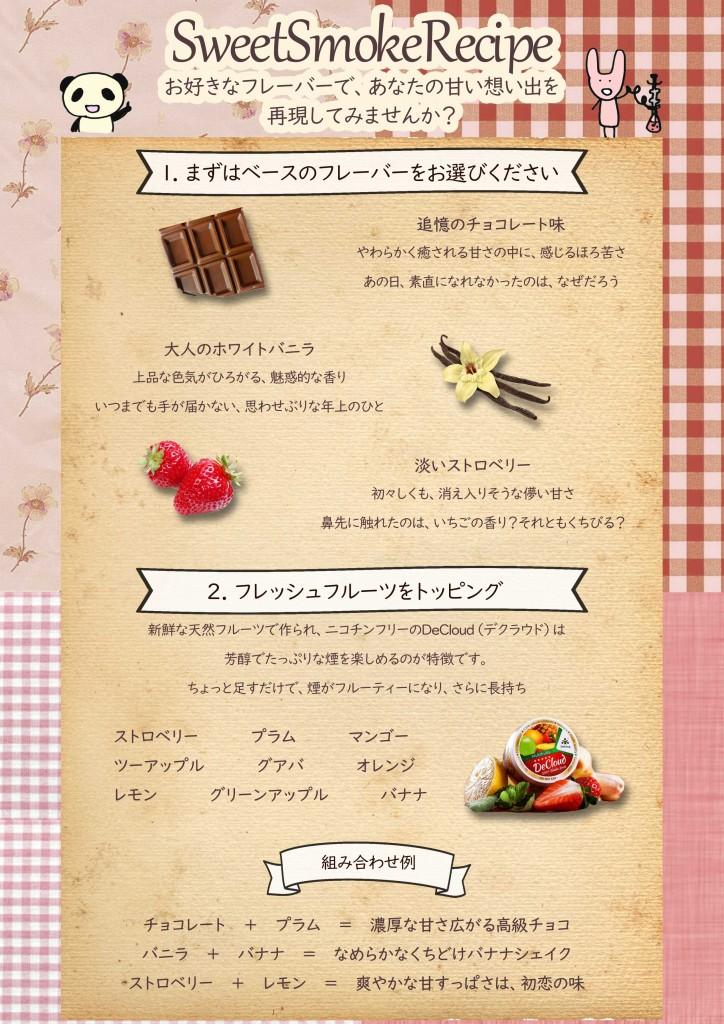 sweet2018裏